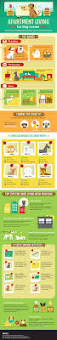 afghan hound in apartment apartment living for dog lovers infographic care2 healthy living