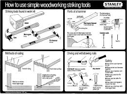 Types Of Wood Joints Pdf by Stanley Tools Page 1