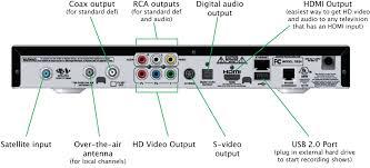 diagrams 736550 hdmi wire diagram u2013 hdmi electrical wire diagram