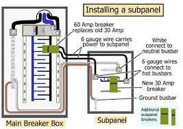 best 25 electrical panel wiring ideas on pinterest van
