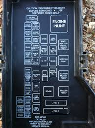 dodge durango fuse diagram wiring diagrams