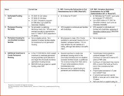 non profit strategic plan template template idea