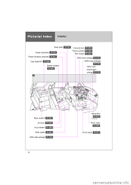toyota 4runner 2011 n280 5 g owners manual