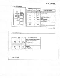 99 mazda 626 fuse panel diagram 1993 2002 2l i4 mazda626 net