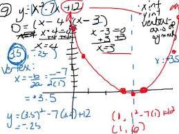 algebra 1 graphing quadratics 12 4 9 11 on worksheet youtube