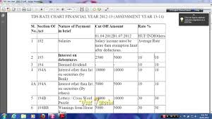 Resume Means In Hindi Tallyerp9 Tax Deducted At Source Tds In Tally Youtube