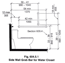 Commercial Handrail Height Code Ansi Vs Ada Restroom Grab Bar Requirements U2014 Evstudio Architect