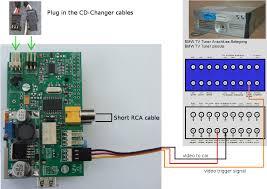 pibus a raspberry pi bmw interface board