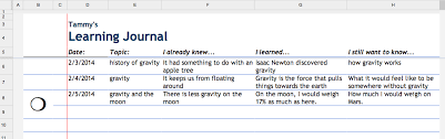 student learning journal google template engaging tech tools