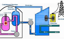 car audio capacitor installation in car capacitor wiring diagram