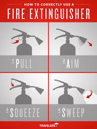 how to use a fire extinguisher travelers insurance