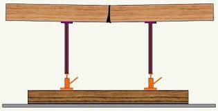 Squeaky Floor Repair How To Repair A Squeaky Floor Part 2