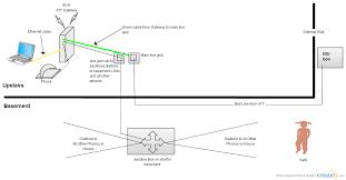 att uverse wiring diagram efcaviation com