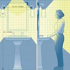 best 25 bathroom lighting ideas on pinterest bathroom lighting