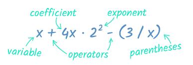 algebra topics reading algebraic expressions full page