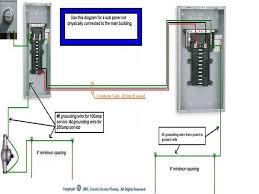 detached garage sub panel wiring diagram garage stereo wiring
