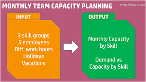 excel template planner how to do monthly team capacity hours planning resource capacity planner excel template monthly team capacity planning