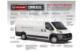 2014 ram promaster first look 2013 chicago auto show motor trend