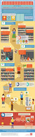 Emerging Brands For A Cause 141 Best Marketing Branding Infographics Images On Pinterest