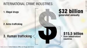 Human Trafficking Estimates by The Number The Cnn Freedom Project Ending Modern Day Slavery