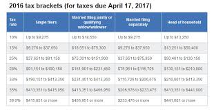 1040a Tax Table Individual Income Tax Colorado General Assembly