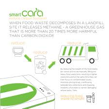 eco site smart cara is the missing link to the waste reduction eco system