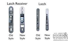 Patio Door Locks Hardware Furniture Sliding Glass Door Lock Pin With Locking Hardware