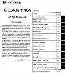 2006 hyundai elantra repair manual 2002 hyundai elantra repair shop manual original