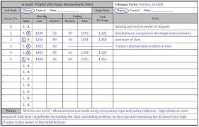 Quality Assurance Excel Template Quality Assurance Format Thebridgesummit Co