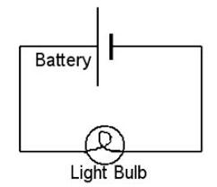 electric circuits sec 2nt proprofs quiz