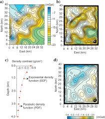 3d gravity inversion of basement relief u2014 a depth dependent