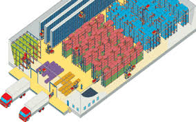 warehouse layout factors factors to consider in warehouse layout design the blog of