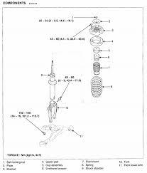 2006 hyundai sonata front struts hyundai shocks questions on hyundai shock absorbers answered