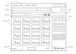 adobe typekit platform