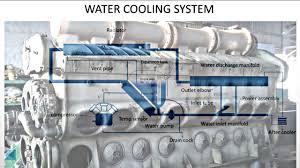 animated compressed air system of 4500hp wdp4 u0026wdg4 train diesel