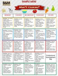 cacfp menu template sle menu for childcare lunches southern new catering