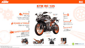 honda cbr price and mileage ktm rc 125 wallpaper 6 things you need to know maxabout autos