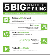 5 benefits of income tax e filing visual ly