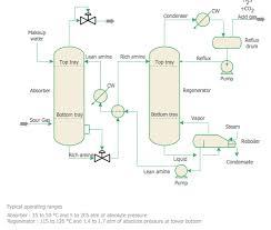100 vehicle wiring diagram program professional wiring