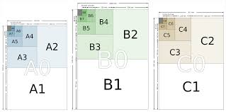 paper sizes designing buildings wiki