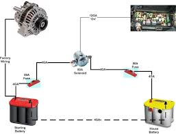 marine dual battery wiring diagram wiring diagram and schematic