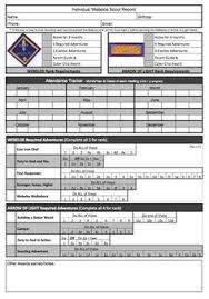 webelos arrow of light requirements 2017 cub scout webelos tracking sheet with the new modified requirements