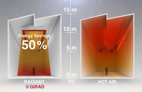 riscaldamento per capannoni vantaggi delle soluzioni di riscaldamento ad irraggiamento nell