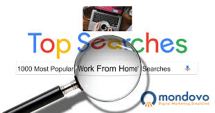 a list of highly successful work from home keywords mondovo