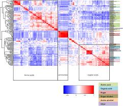 untargeted metabolic quantitative trait loci analyses reveal a