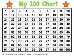 printable hundreds chart free free printable blank 100 chart worksheets