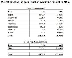 Inches Fraction Table Más De 25 Ideas Increíbles Sobre Fraction Table En Pinterest