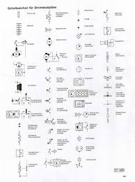 audi wiring diagram symbols audi wiring diagrams instruction