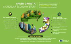 green growth and circular economy environment european commission