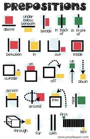 prepositions worksheets for elementary free u0026 printable